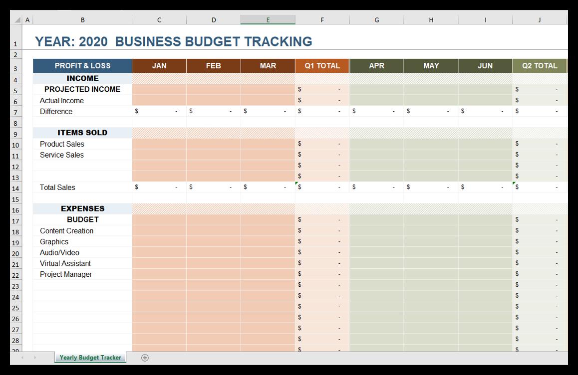 Online Business Budget