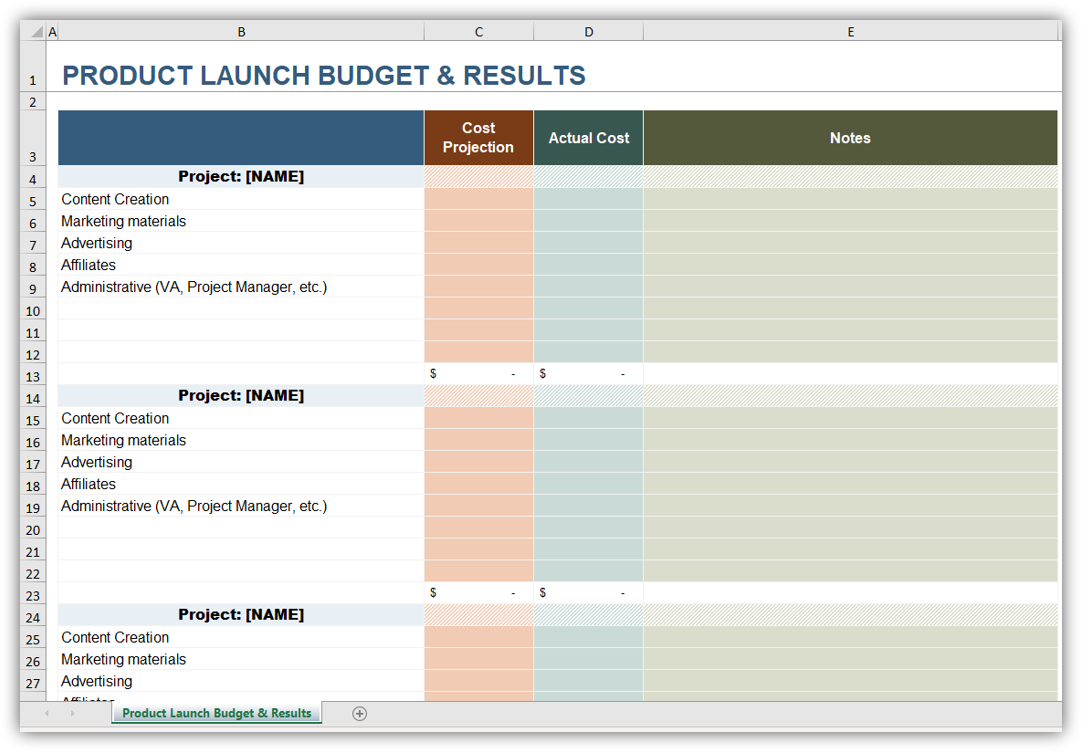 Product Launch Budget & Results Planner