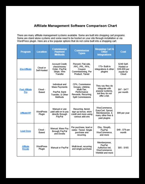 Affiliate Platform Comparison Chart image